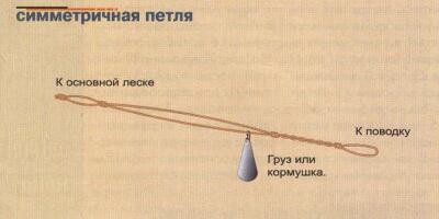 симметричная петля