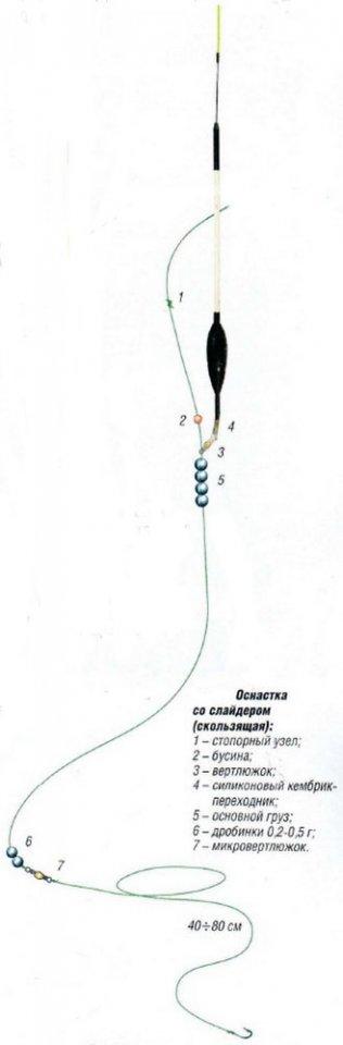Оснастка слайдер