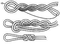 Завязывание узла восьмерки с тремя оборотами