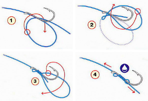 Способ привязывания крючка Накидная Петля