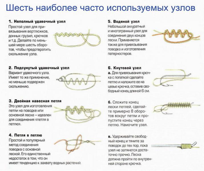 Как завязать рыболовный узел