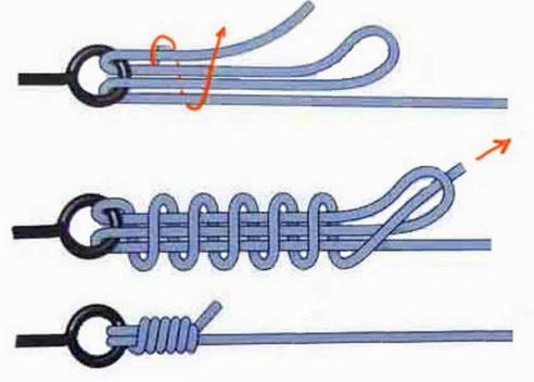 узел который не развяжется