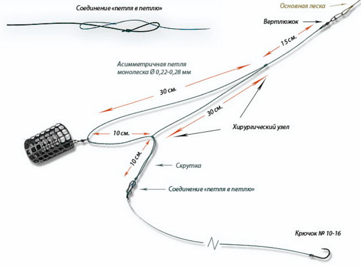 Как связать несимметричную петлю — подробная инструкция видео